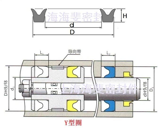 y型密封圈产品结构图